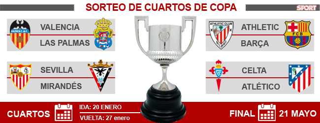 Ya se conocen los cruces de cuartos de final de Copa de Rey ...
